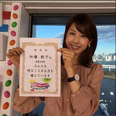 加藤綾子2018時計